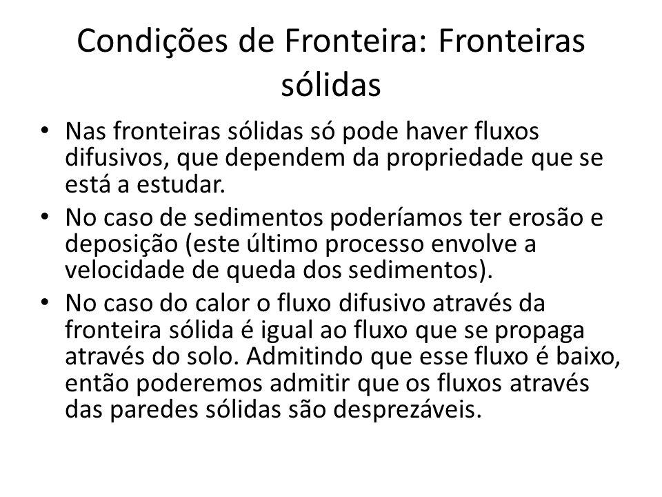 Condições de Fronteira: Fronteiras sólidas