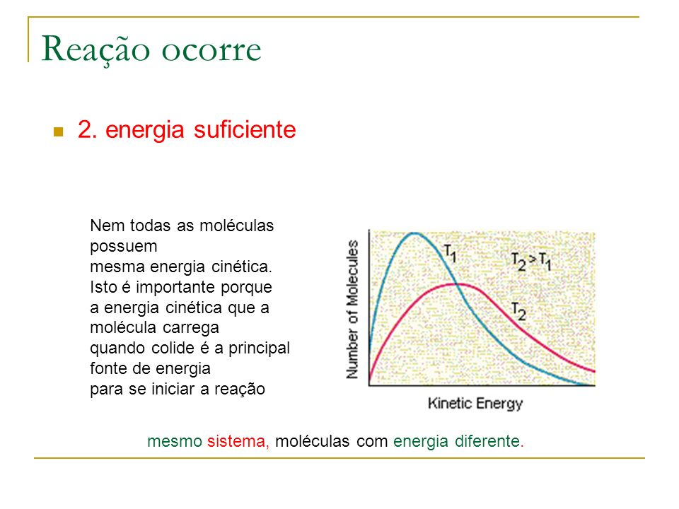 Reação ocorre 2. energia suficiente Nem todas as moléculas possuem