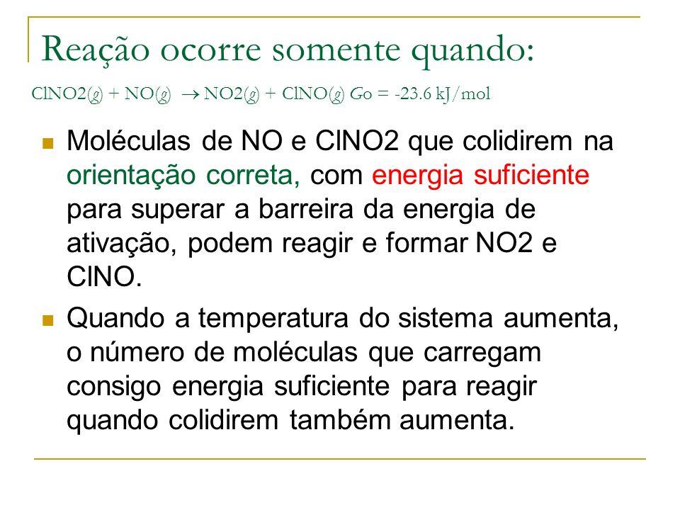 ClNO2(g) + NO(g)  NO2(g) + ClNO(g) Go = -23.6 kJ/mol