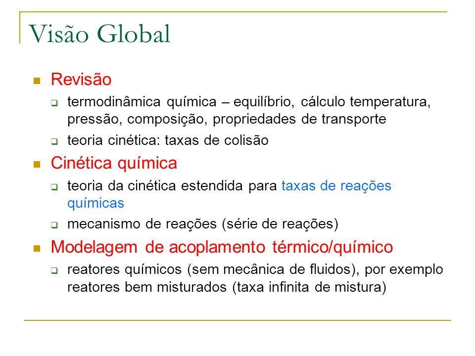 Visão Global Revisão Cinética química