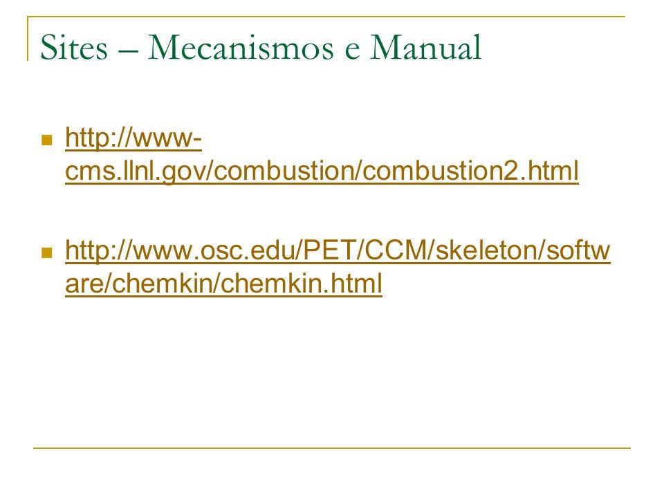 Sites – Mecanismos e Manual