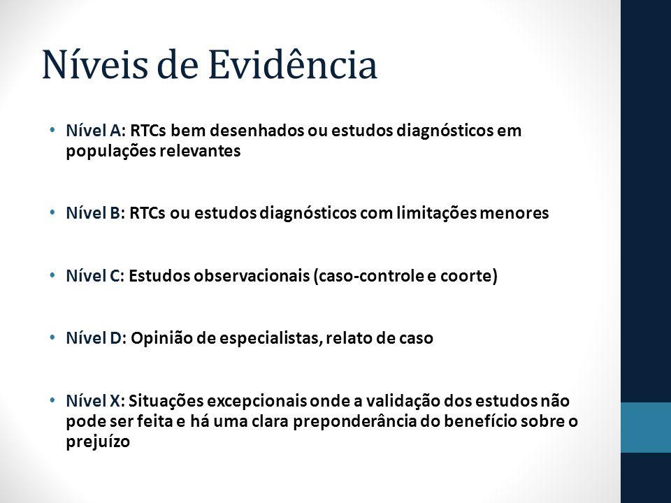 Níveis de Evidência Nível A: RTCs bem desenhados ou estudos diagnósticos em populações relevantes.