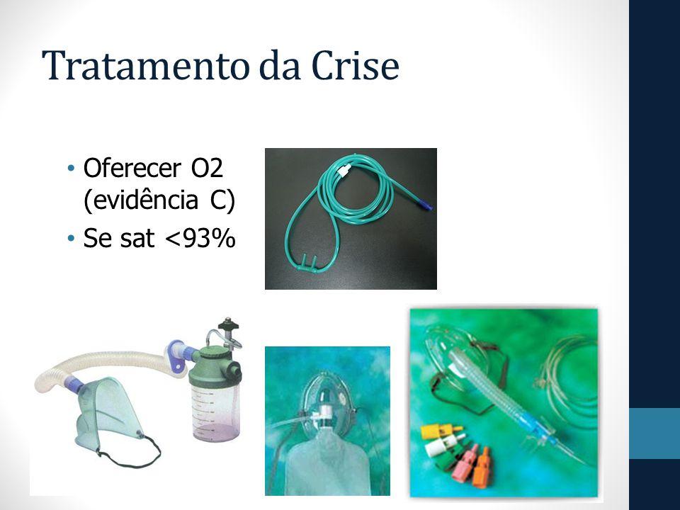 Tratamento da Crise Oferecer O2 (evidência C) Se sat <93%