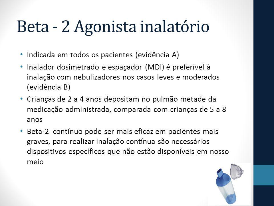 Beta - 2 Agonista inalatório