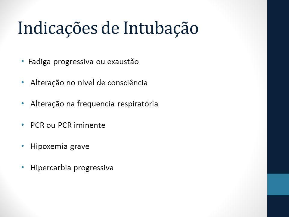 Indicações de Intubação