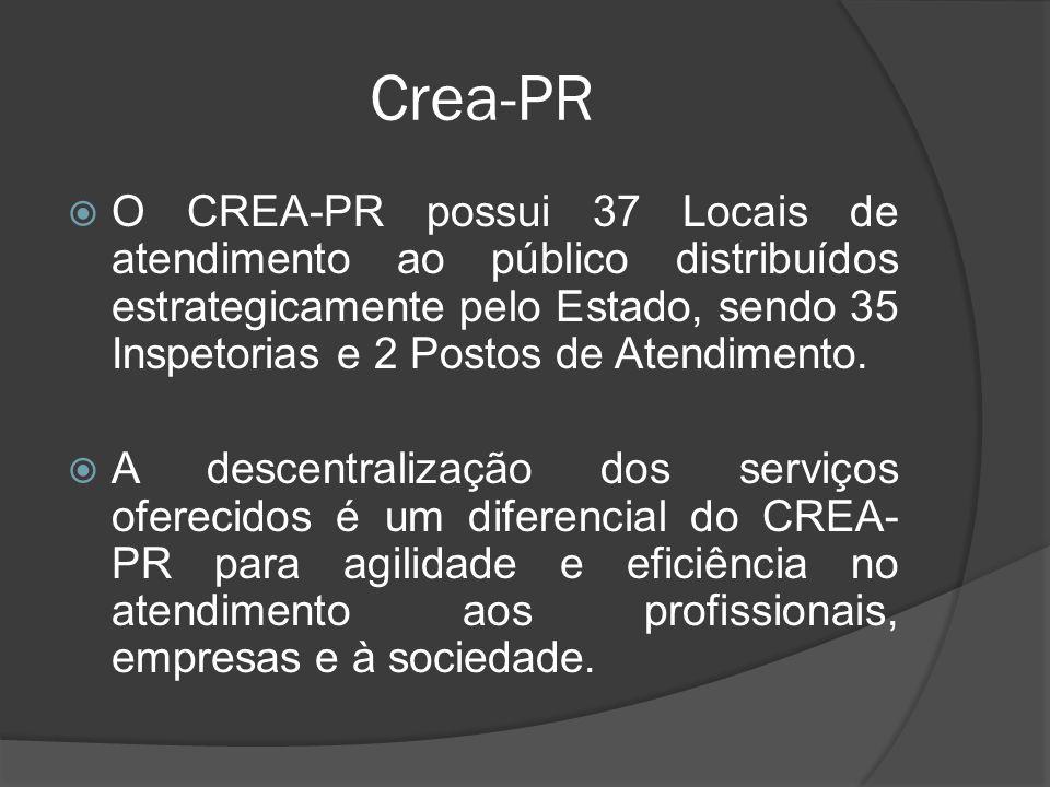 Crea-PR
