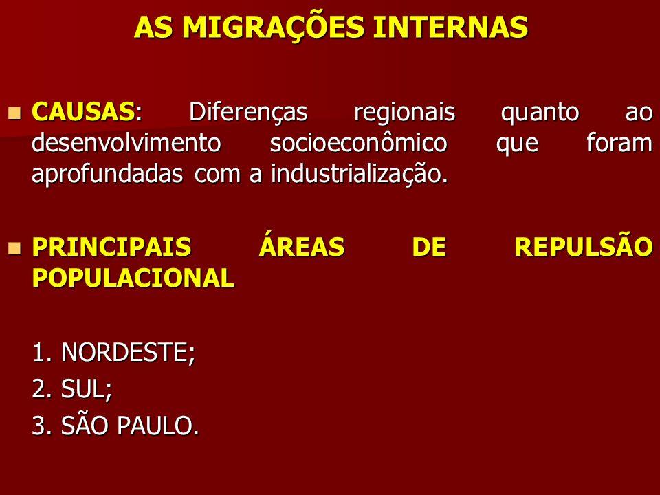 AS MIGRAÇÕES INTERNAS CAUSAS: Diferenças regionais quanto ao desenvolvimento socioeconômico que foram aprofundadas com a industrialização.