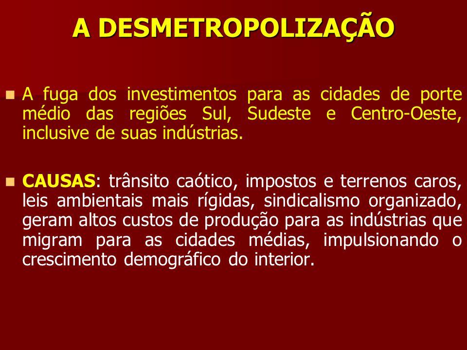 A DESMETROPOLIZAÇÃO A fuga dos investimentos para as cidades de porte médio das regiões Sul, Sudeste e Centro-Oeste, inclusive de suas indústrias.
