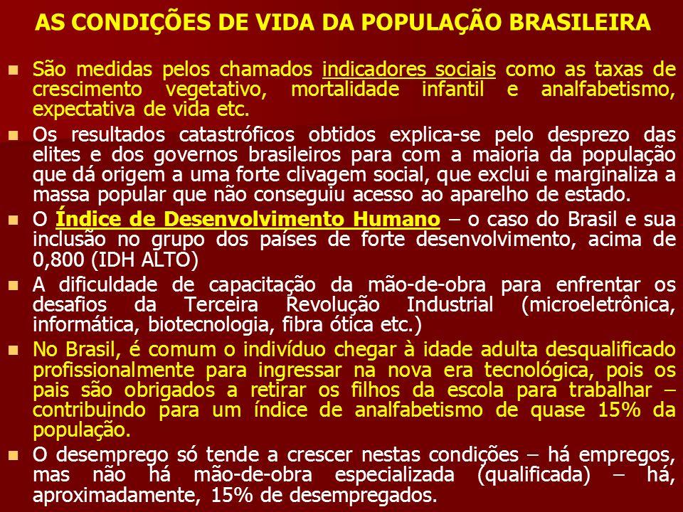 AS CONDIÇÕES DE VIDA DA POPULAÇÃO BRASILEIRA