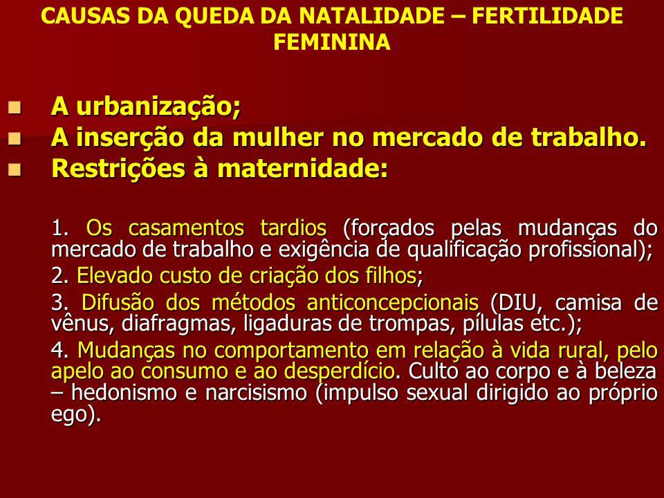 CAUSAS DA QUEDA DA NATALIDADE – FERTILIDADE FEMININA