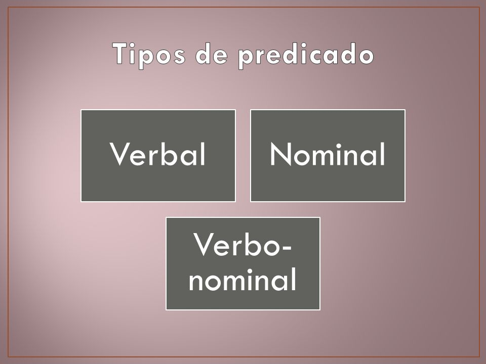 Tipos de predicado Verbal Nominal Verbo-nominal