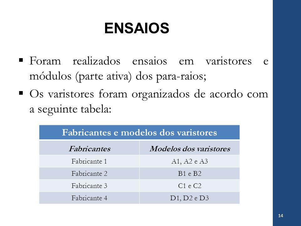 Fabricantes e modelos dos varistores Modelos dos varistores