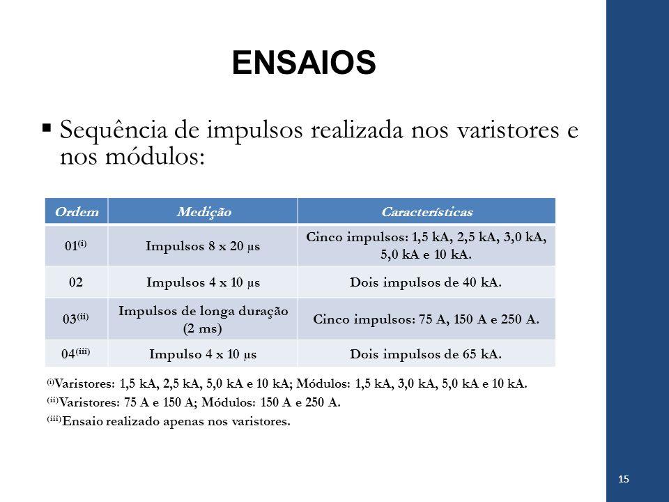 ENSAIOS Sequência de impulsos realizada nos varistores e nos módulos: