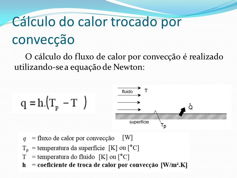 Cálculo do calor trocado por convecção