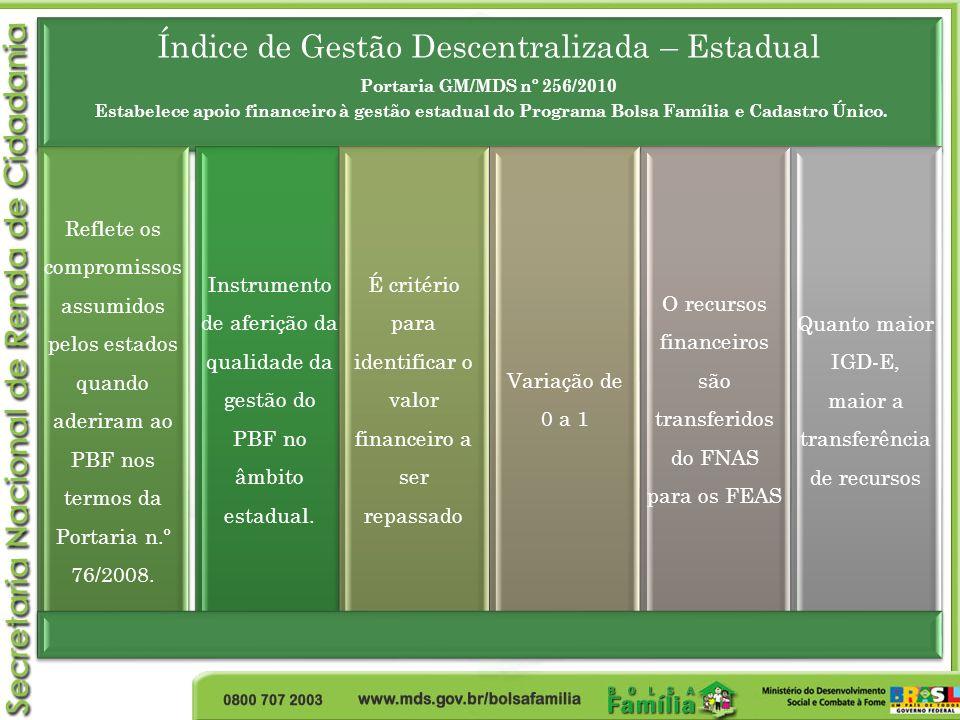Índice de Gestão Descentralizada – Estadual