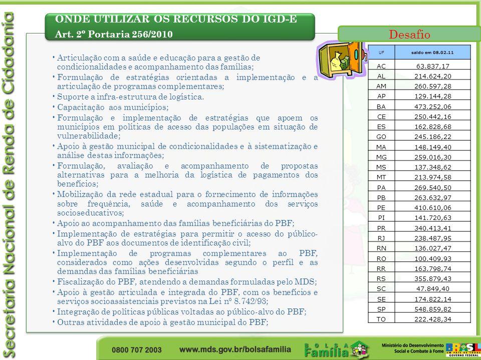 Desafio ONDE UTILIZAR OS RECURSOS DO IGD-E Art. 2º Portaria 256/2010