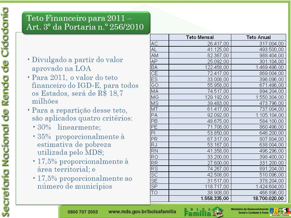 Teto Financeiro para 2011 – Art. 3º da Portaria n.º 256/2010
