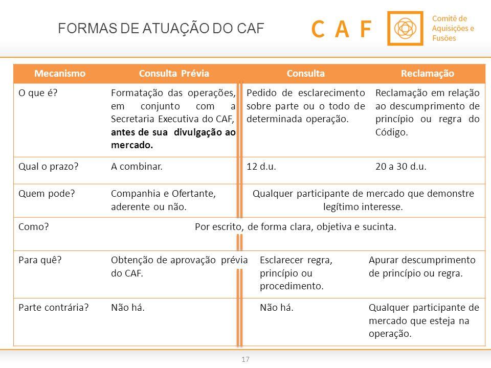 FORMAS DE ATUAÇÃO DO CAF