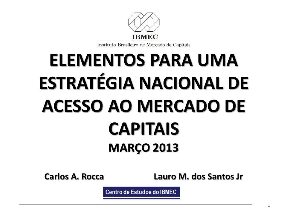 Carlos A. Rocca Lauro M. dos Santos Jr