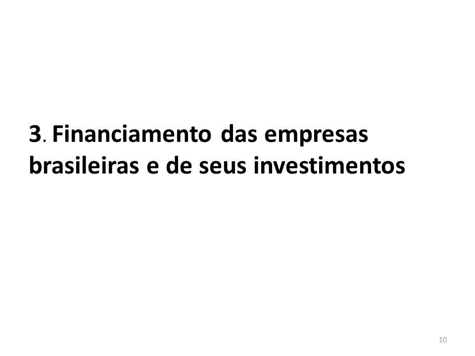 3. Financiamento das empresas brasileiras e de seus investimentos