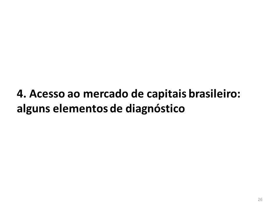4. Acesso ao mercado de capitais brasileiro: alguns elementos de diagnóstico
