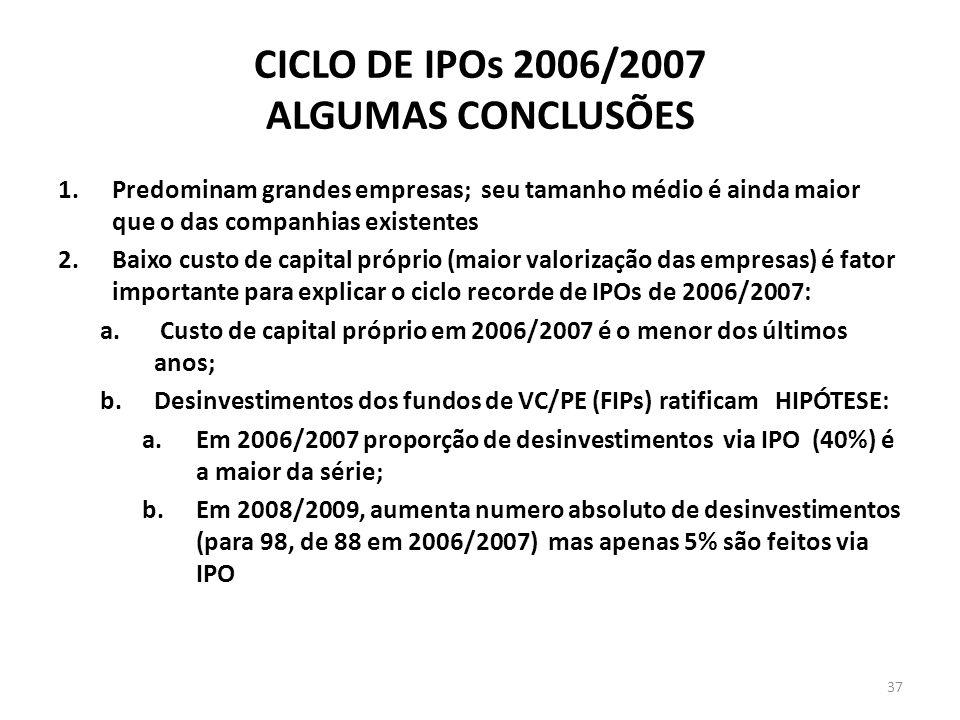 CICLO DE IPOs 2006/2007 ALGUMAS CONCLUSÕES