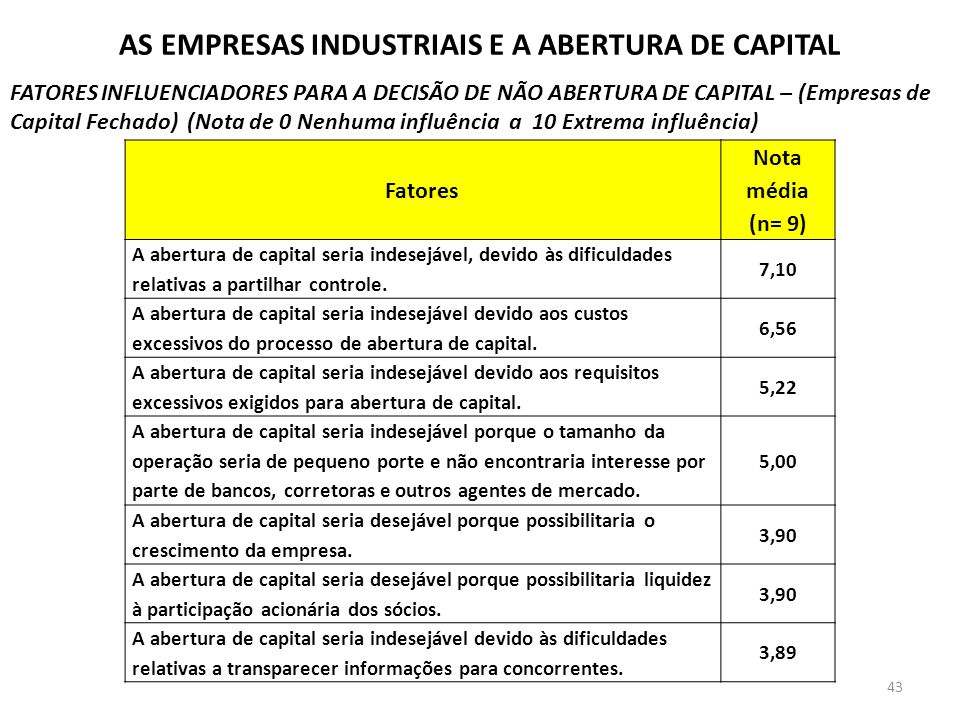 AS EMPRESAS INDUSTRIAIS E A ABERTURA DE CAPITAL