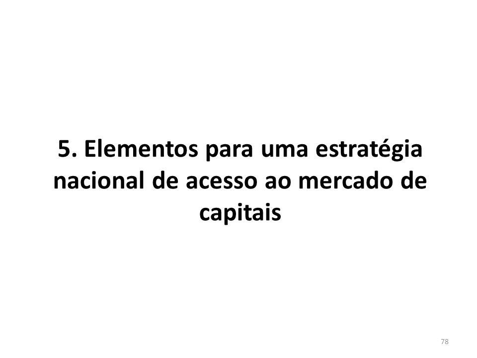 5. Elementos para uma estratégia nacional de acesso ao mercado de capitais