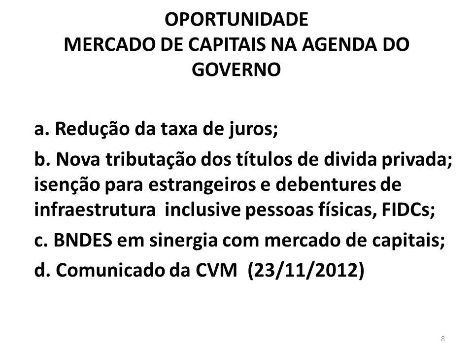 OPORTUNIDADE MERCADO DE CAPITAIS NA AGENDA DO GOVERNO