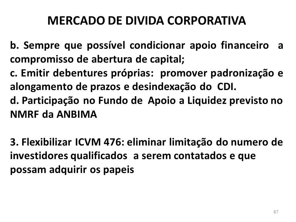 MERCADO DE DIVIDA CORPORATIVA