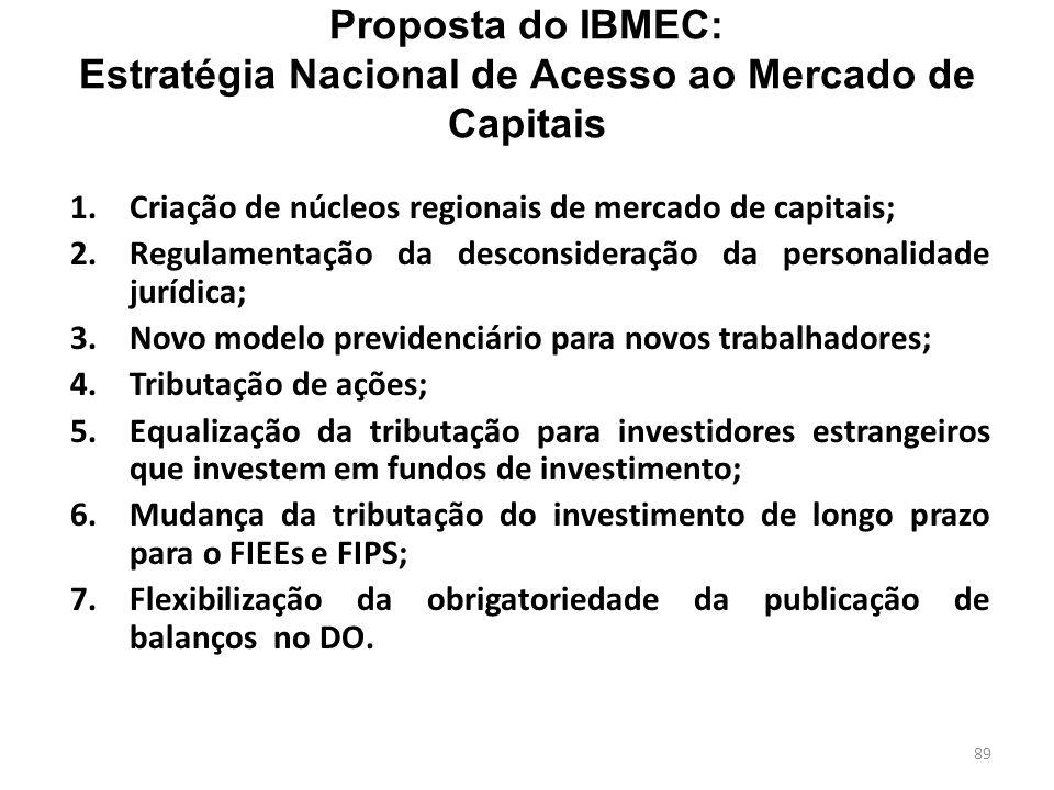 Proposta do IBMEC: Estratégia Nacional de Acesso ao Mercado de Capitais