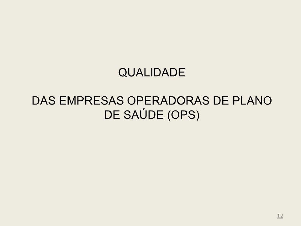 QUALIDADE DAS EMPRESAS OPERADORAS DE PLANO DE SAÚDE (OPS)