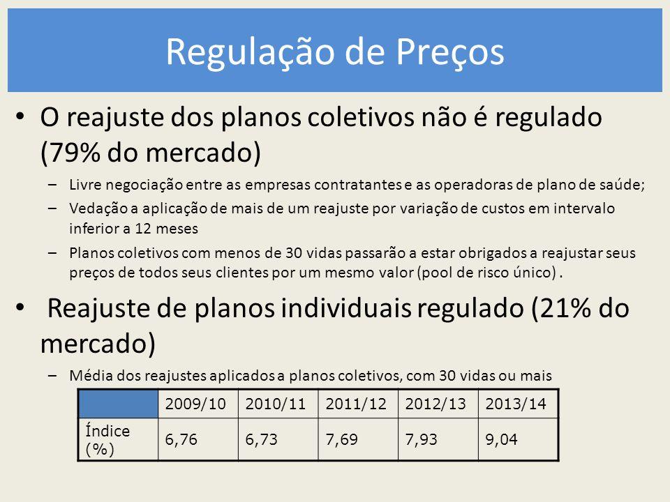 Regulação de Preços O reajuste dos planos coletivos não é regulado (79% do mercado)