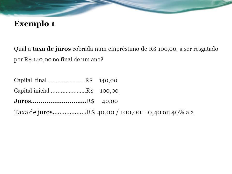 Exemplo 1 Qual a taxa de juros cobrada num empréstimo de R$ 100,00, a ser resgatado por R$ 140,00 no final de um ano