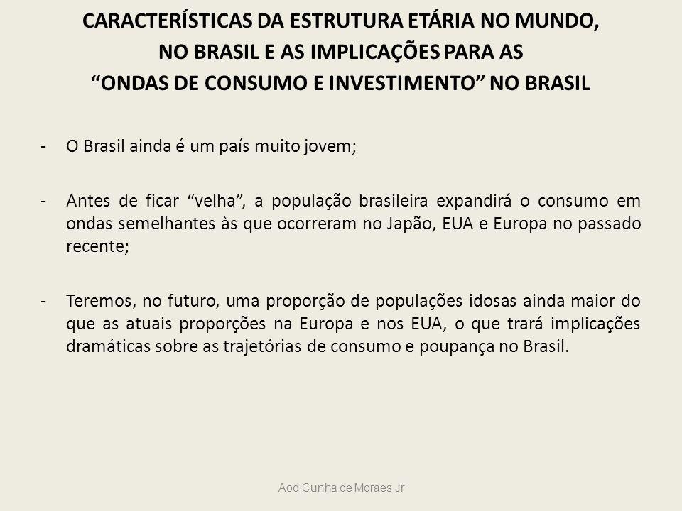 CARACTERÍSTICAS DA ESTRUTURA ETÁRIA NO MUNDO, NO BRASIL E AS IMPLICAÇÕES PARA AS ONDAS DE CONSUMO E INVESTIMENTO NO BRASIL