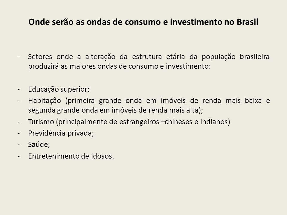 Onde serão as ondas de consumo e investimento no Brasil