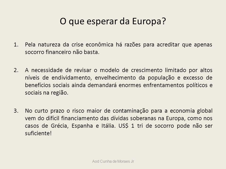 O que esperar da Europa Pela natureza da crise econômica há razões para acreditar que apenas socorro financeiro não basta.