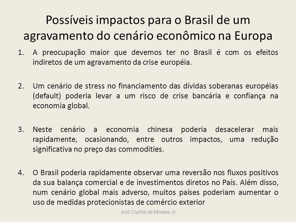 Possíveis impactos para o Brasil de um agravamento do cenário econômico na Europa