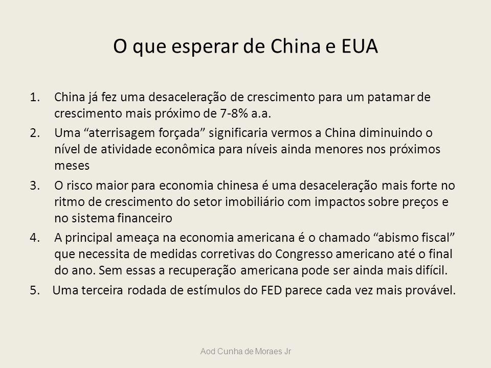 O que esperar de China e EUA