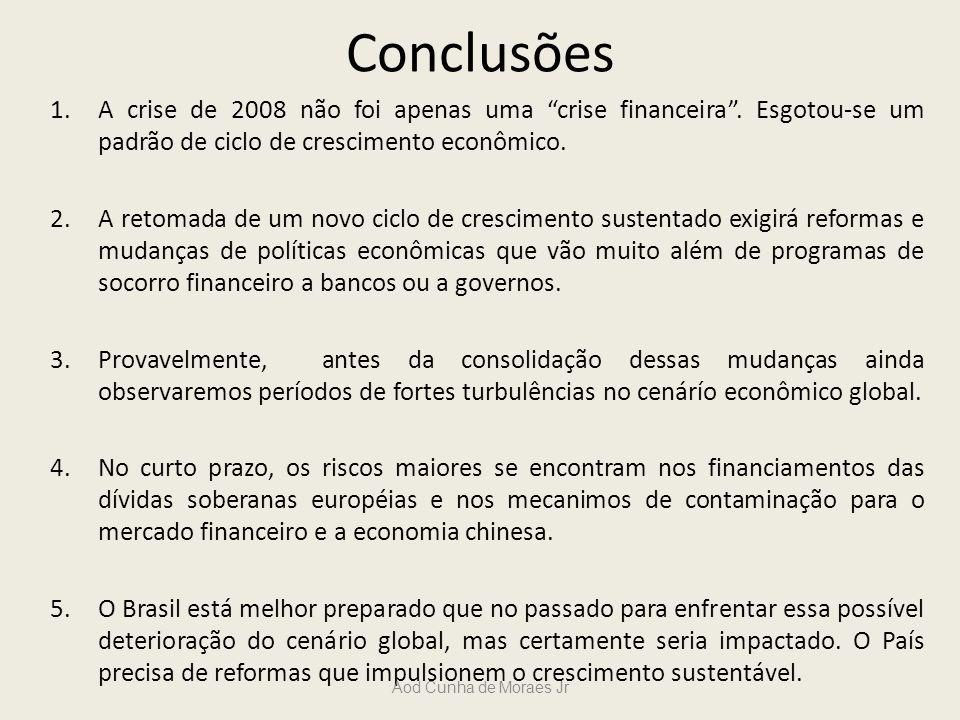 Conclusões A crise de 2008 não foi apenas uma crise financeira . Esgotou-se um padrão de ciclo de crescimento econômico.