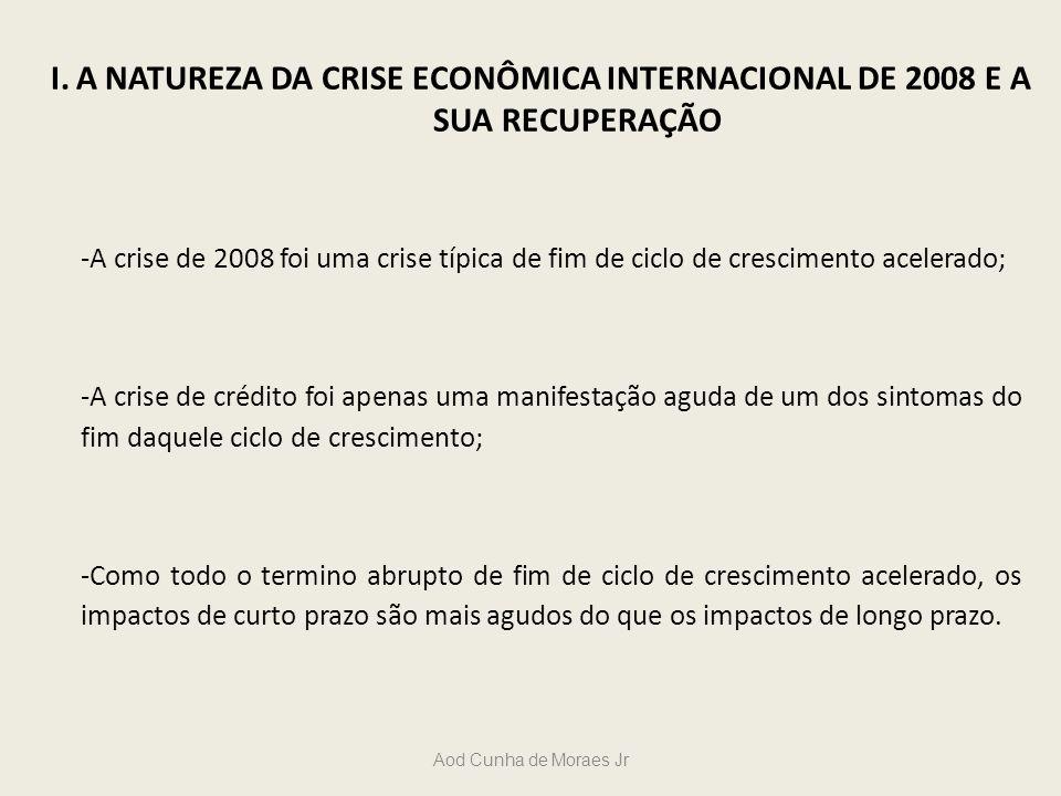 I. A NATUREZA DA CRISE ECONÔMICA INTERNACIONAL DE 2008 E A SUA RECUPERAÇÃO