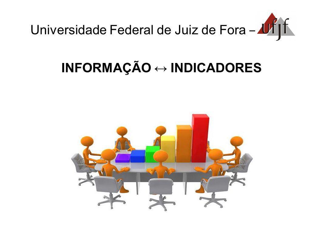 INFORMAÇÃO ↔ INDICADORES