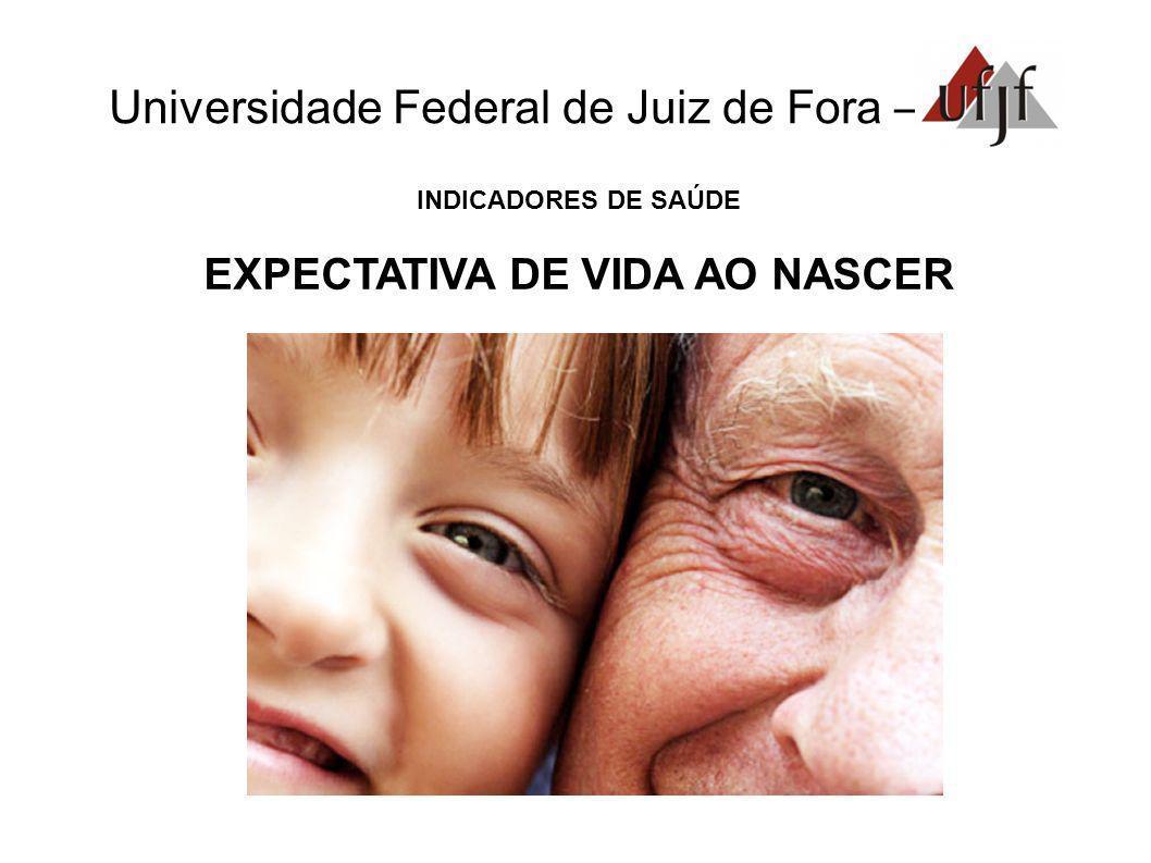 EXPECTATIVA DE VIDA AO NASCER