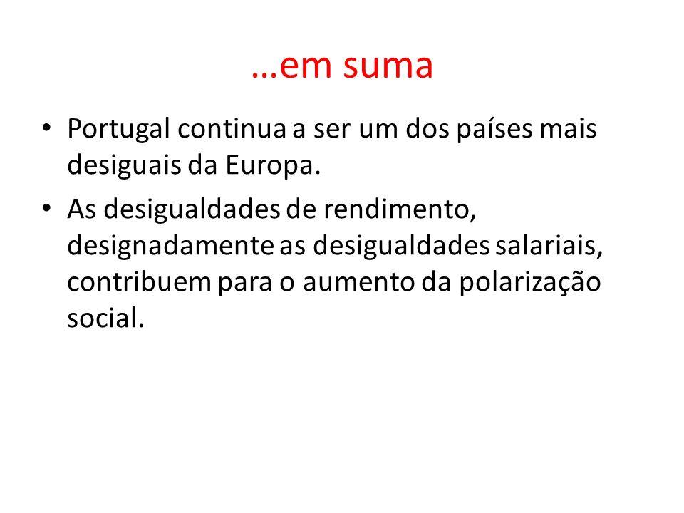 …em suma Portugal continua a ser um dos países mais desiguais da Europa.