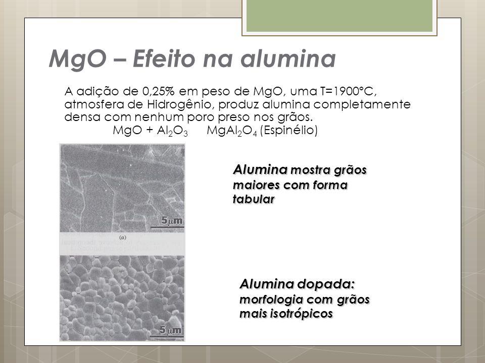 MgO – Efeito na alumina Alumina mostra grãos maiores com forma tabular