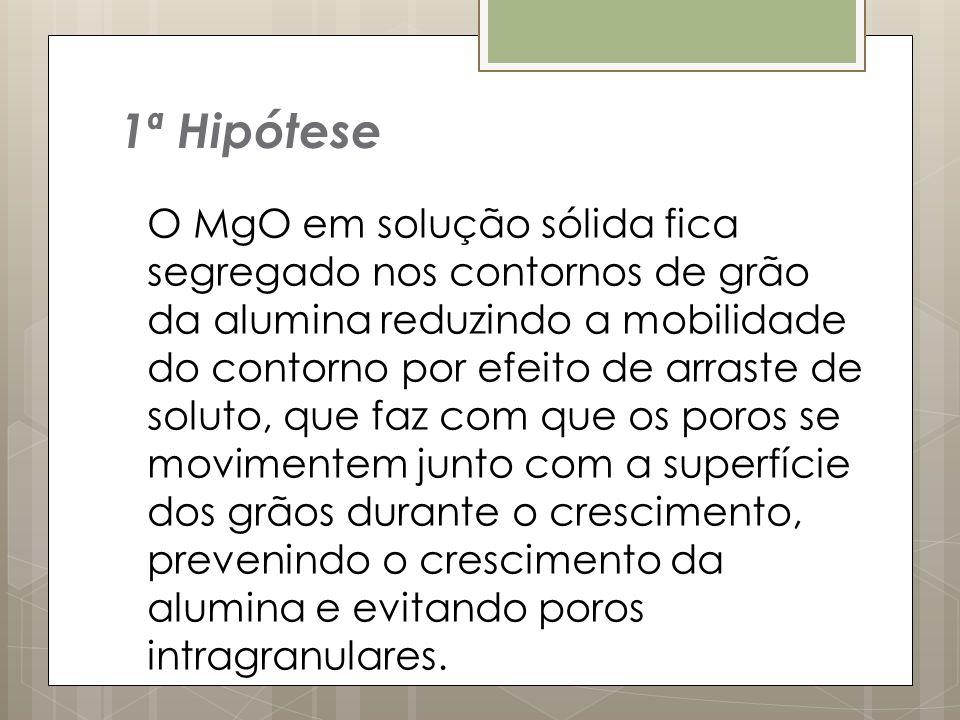 1ª Hipótese