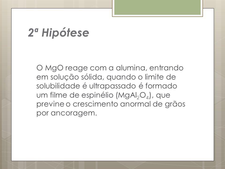 2ª Hipótese