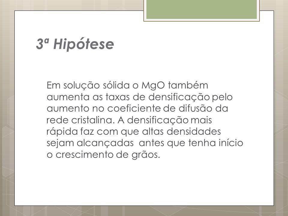 3ª Hipótese
