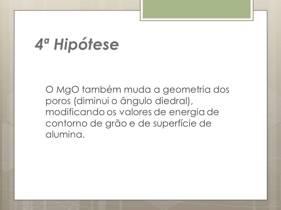 4ª Hipótese