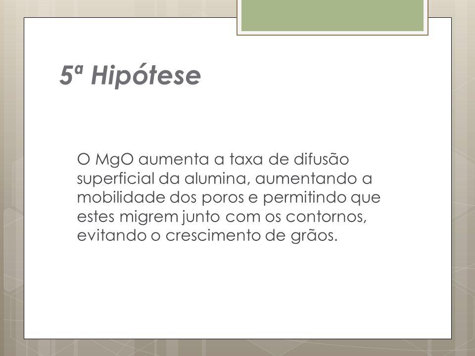 5ª Hipótese